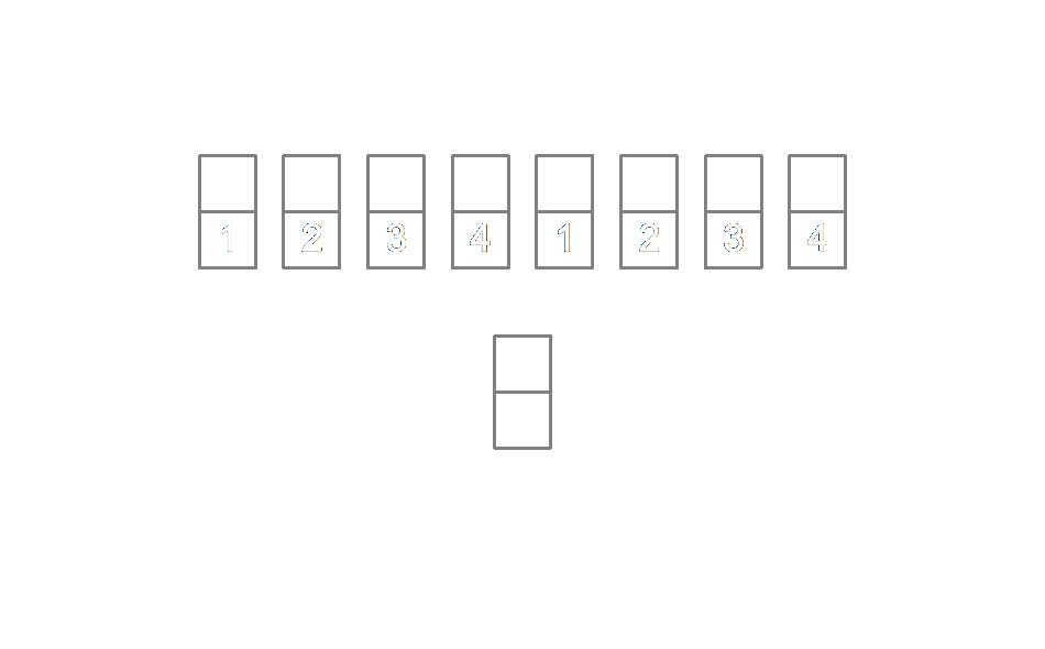 Symbol Digit Substitution Task